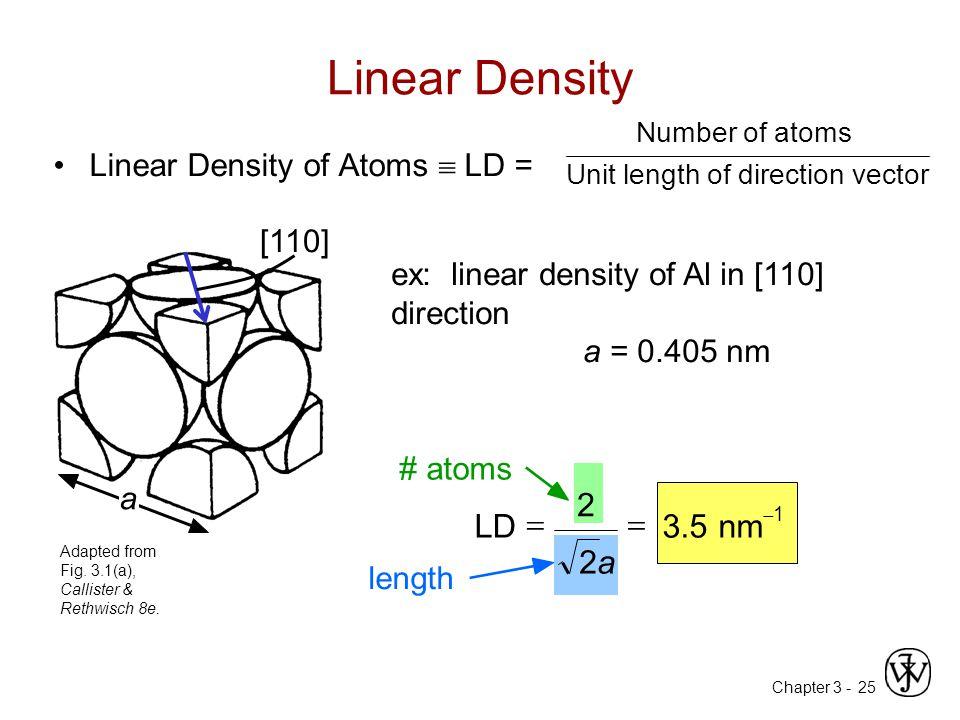 Linear Density 3.5 nm a 2 LD = Linear Density of Atoms  LD = [110]